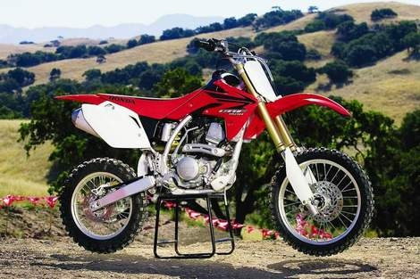 Honda's Revolutionary CRF150R Launched